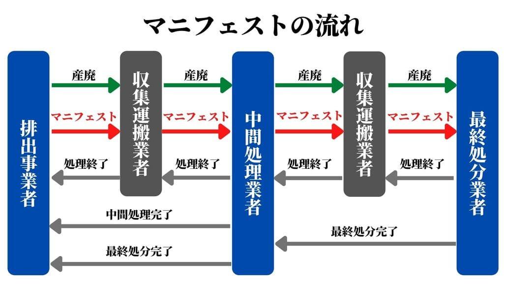非鉄金属の例(大型)